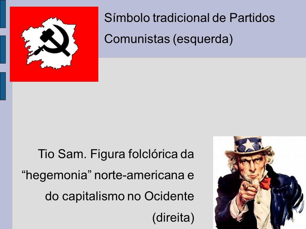 Símbolo tradicional de Partidos Comunistas (esquerda) Tio Sam.