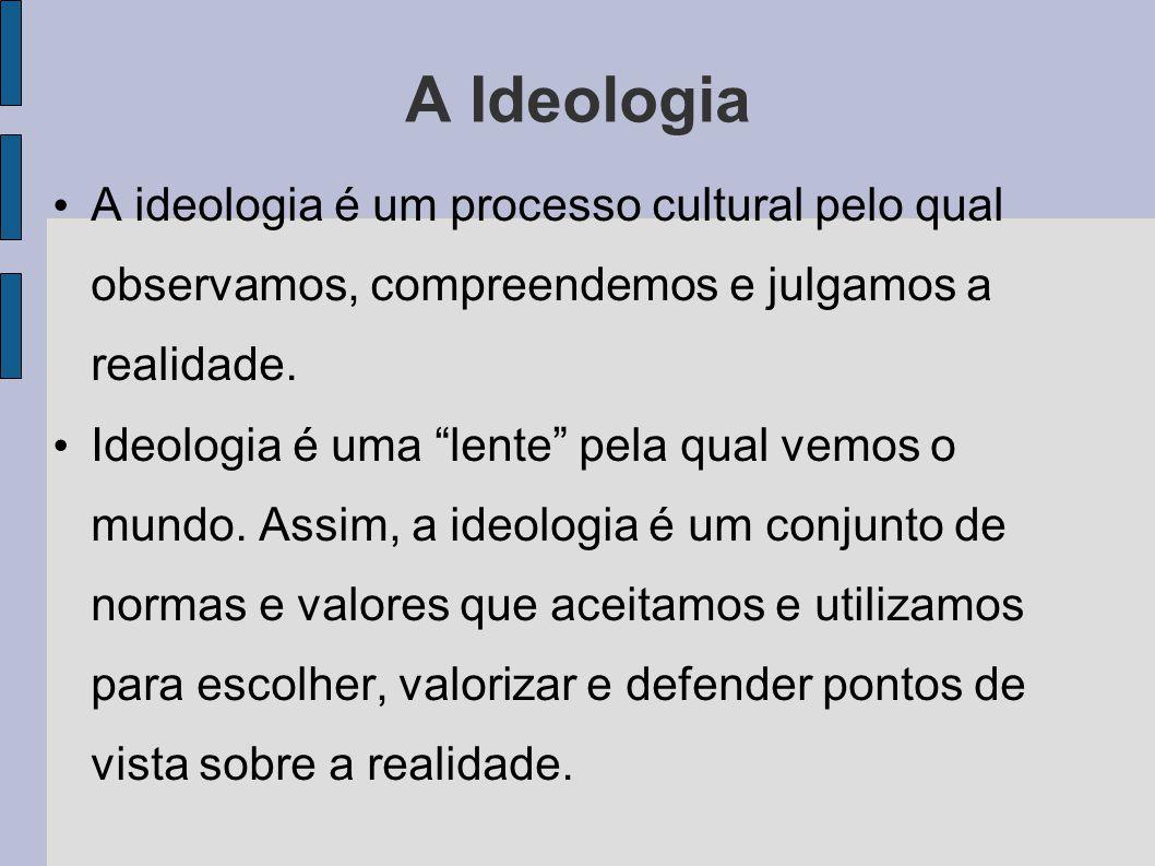 A ideologia serve para justificar a dominação de classe