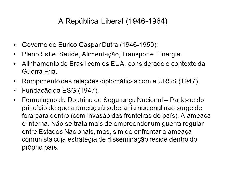 A República Liberal (1946-1964) Governo de Eurico Gaspar Dutra (1946-1950): Plano Salte: Saúde, Alimentação, Transporte Energia. Alinhamento do Brasil