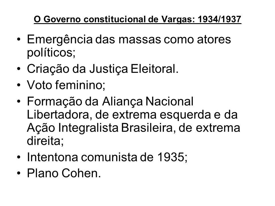 O Governo constitucional de Vargas: 1934/1937 Emergência das massas como atores políticos; Criação da Justiça Eleitoral. Voto feminino; Formação da Al
