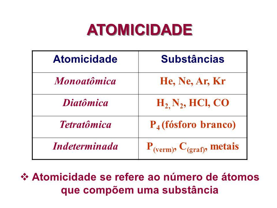 OUTROS CONCEITOS ATOMICIDADE VARIEDADE ALOTRÓPICA FENÔMENOS (Transformações): QUÍMICOS E FÍSICOS