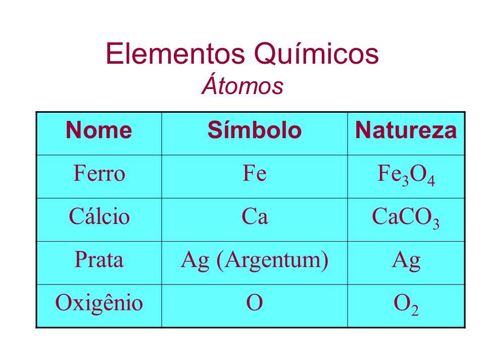 5.Qual dos fenômenos a seguir não envolve reações químicas.