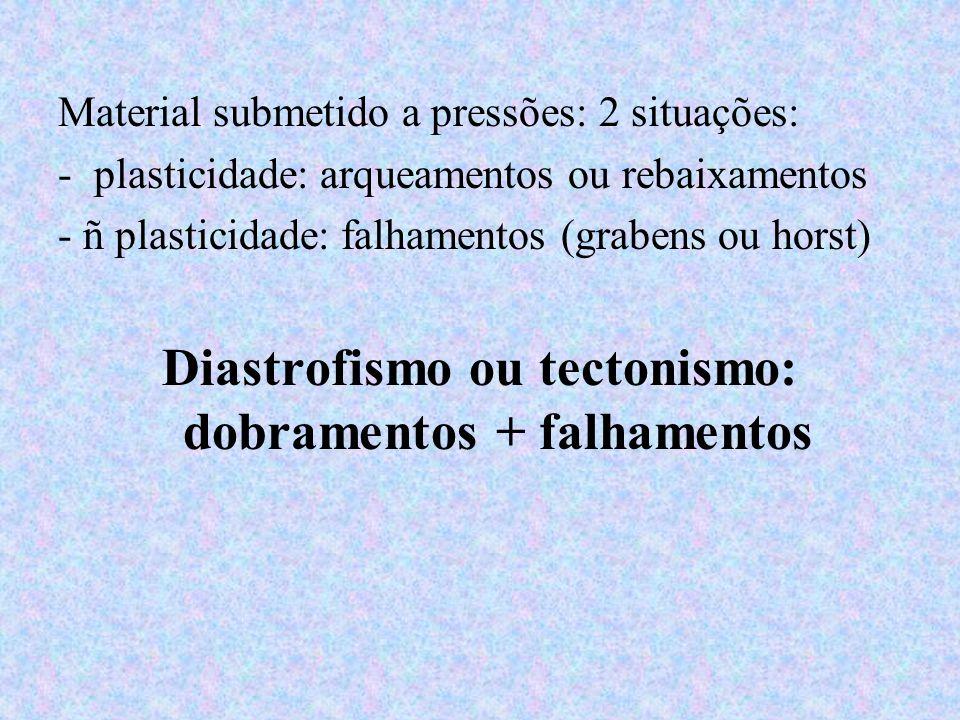 Material submetido a pressões: 2 situações: -plasticidade: arqueamentos ou rebaixamentos - ñ plasticidade: falhamentos (grabens ou horst) Diastrofismo