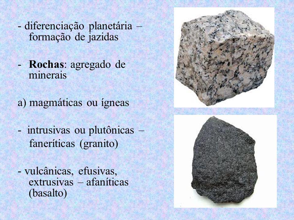 - diferenciação planetária – formação de jazidas -Rochas: agregado de minerais a) magmáticas ou ígneas - intrusivas ou plutônicas – faneríticas (grani