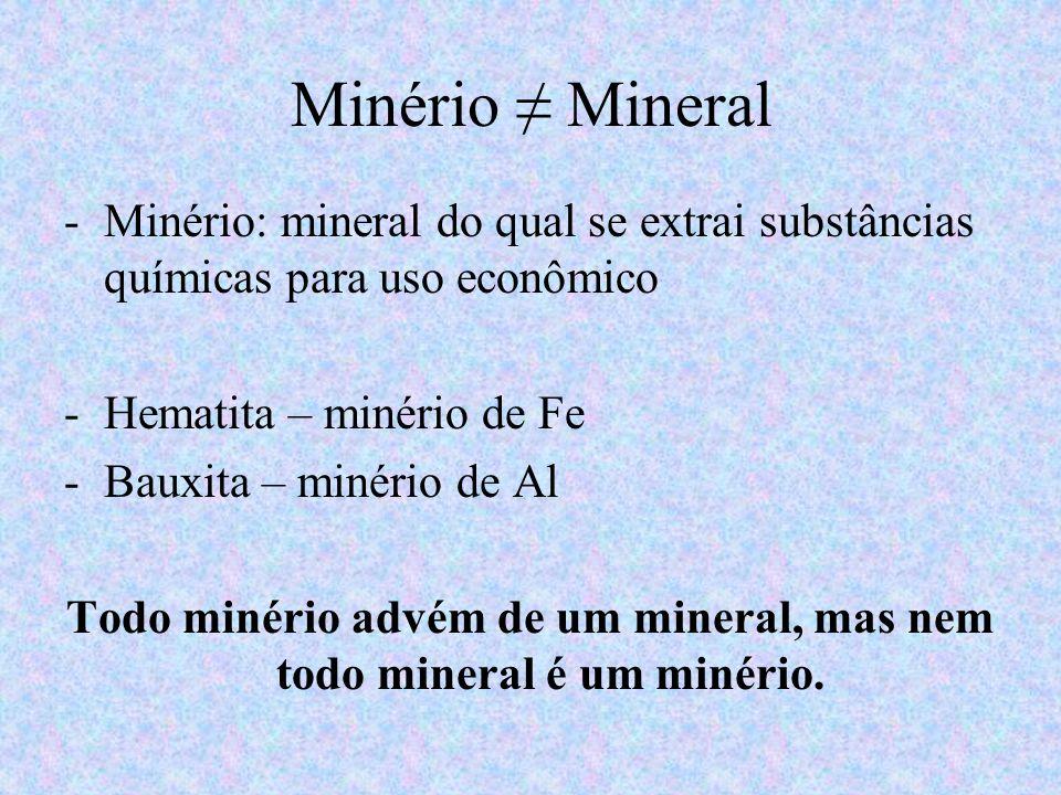 Minério Mineral -Minério: mineral do qual se extrai substâncias químicas para uso econômico -Hematita – minério de Fe -Bauxita – minério de Al Todo mi