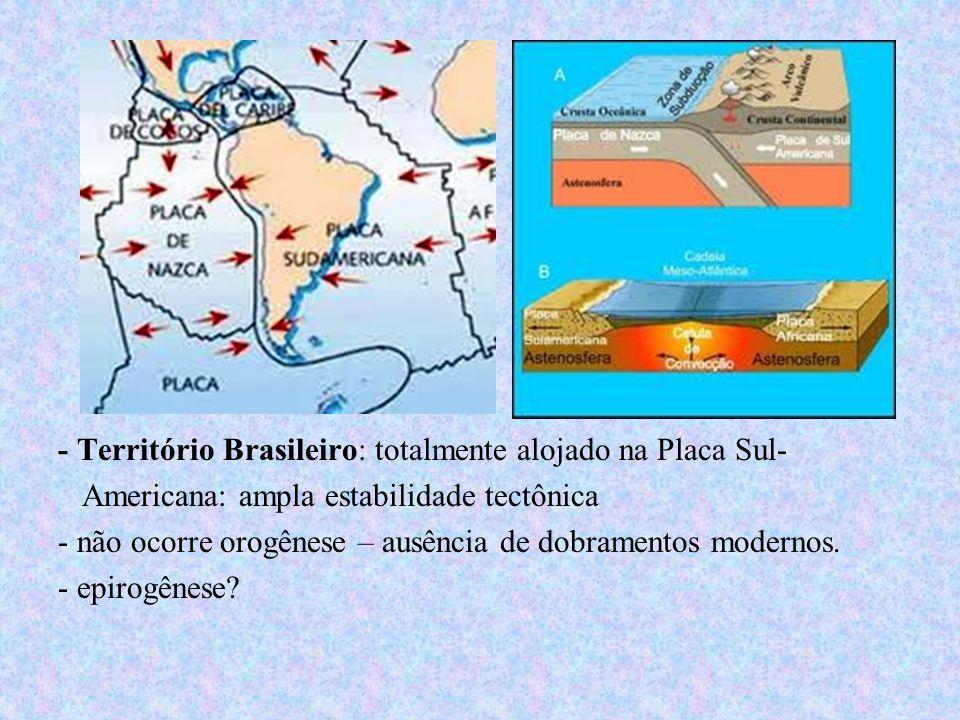 - Território Brasileiro: totalmente alojado na Placa Sul- Americana: ampla estabilidade tectônica - não ocorre orogênese – ausência de dobramentos mod