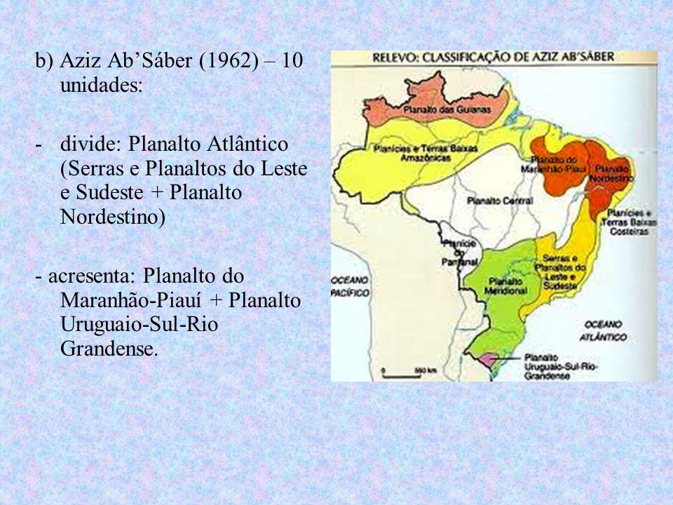 b) Aziz AbSáber (1962) – 10 unidades: -divide: Planalto Atlântico (Serras e Planaltos do Leste e Sudeste + Planalto Nordestino) - acresenta: Planalto