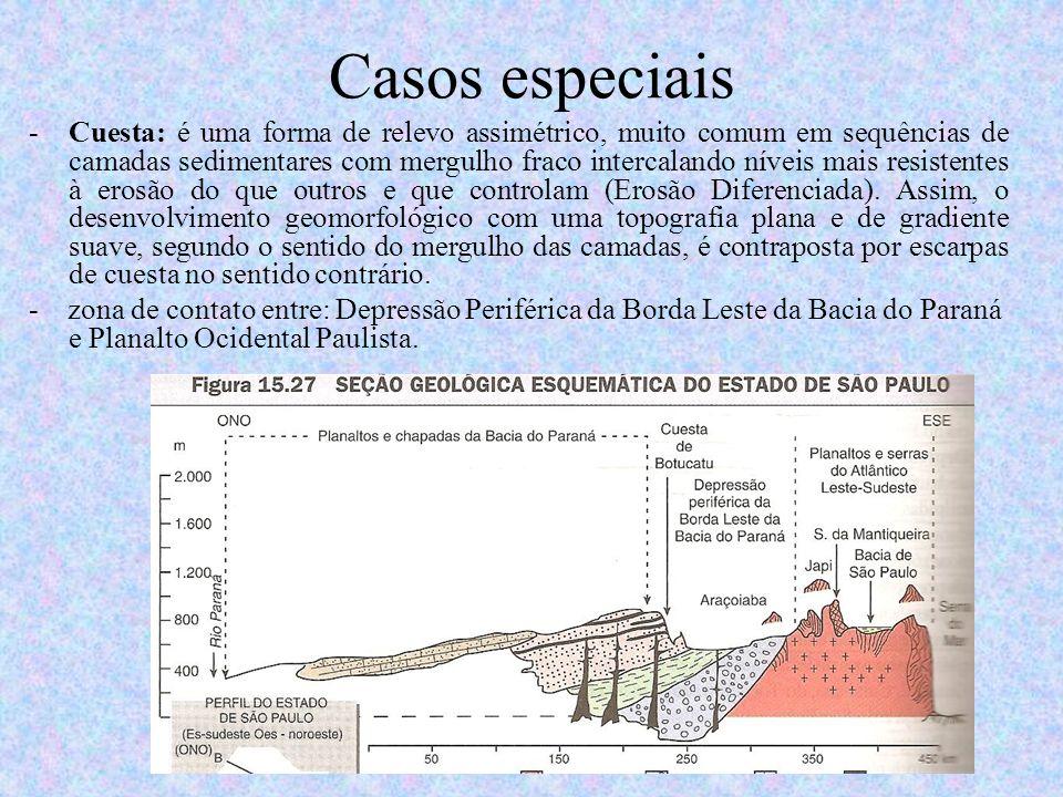Casos especiais -Cuesta: é uma forma de relevo assimétrico, muito comum em sequências de camadas sedimentares com mergulho fraco intercalando níveis m