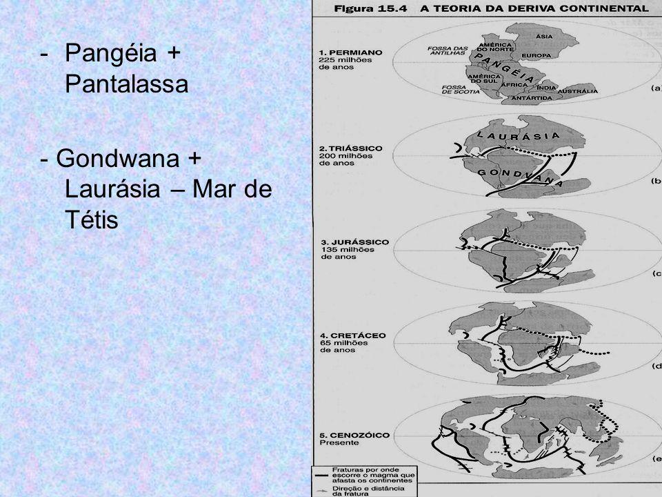 -Pangéia + Pantalassa - Gondwana + Laurásia – Mar de Tétis