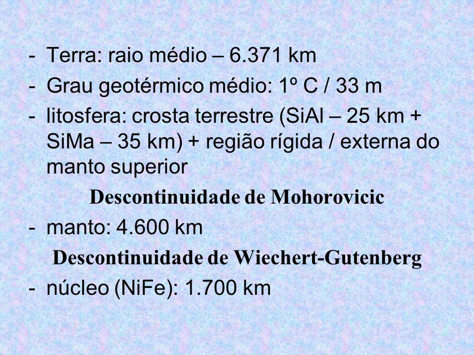 -Terra: raio médio – 6.371 km -Grau geotérmico médio: 1º C / 33 m -litosfera: crosta terrestre (SiAl – 25 km + SiMa – 35 km) + região rígida / externa