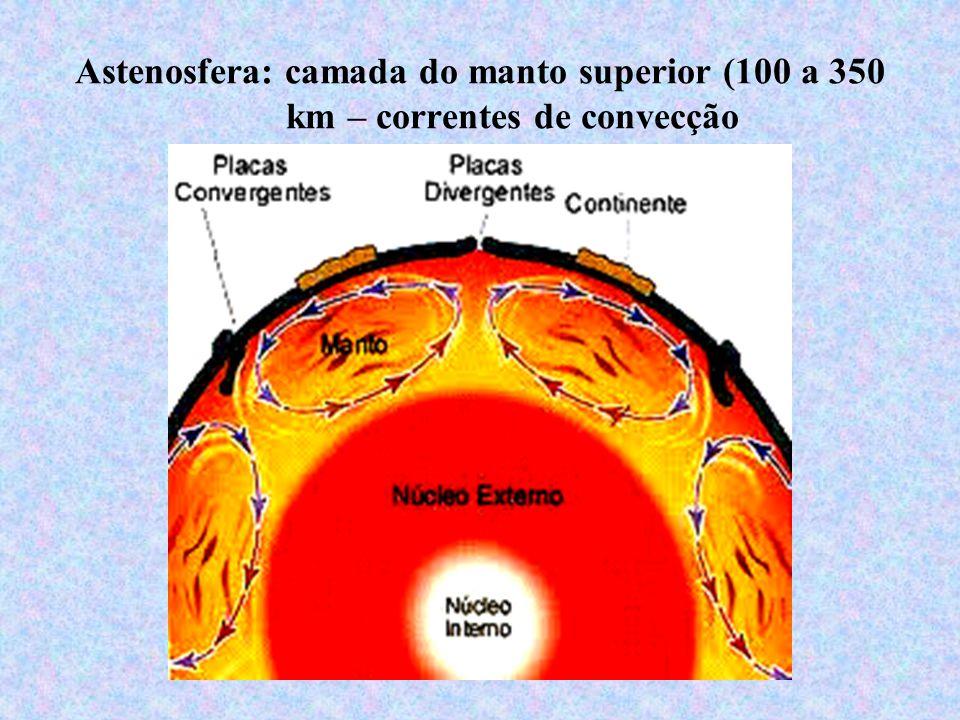Astenosfera: camada do manto superior (100 a 350 km – correntes de convecção