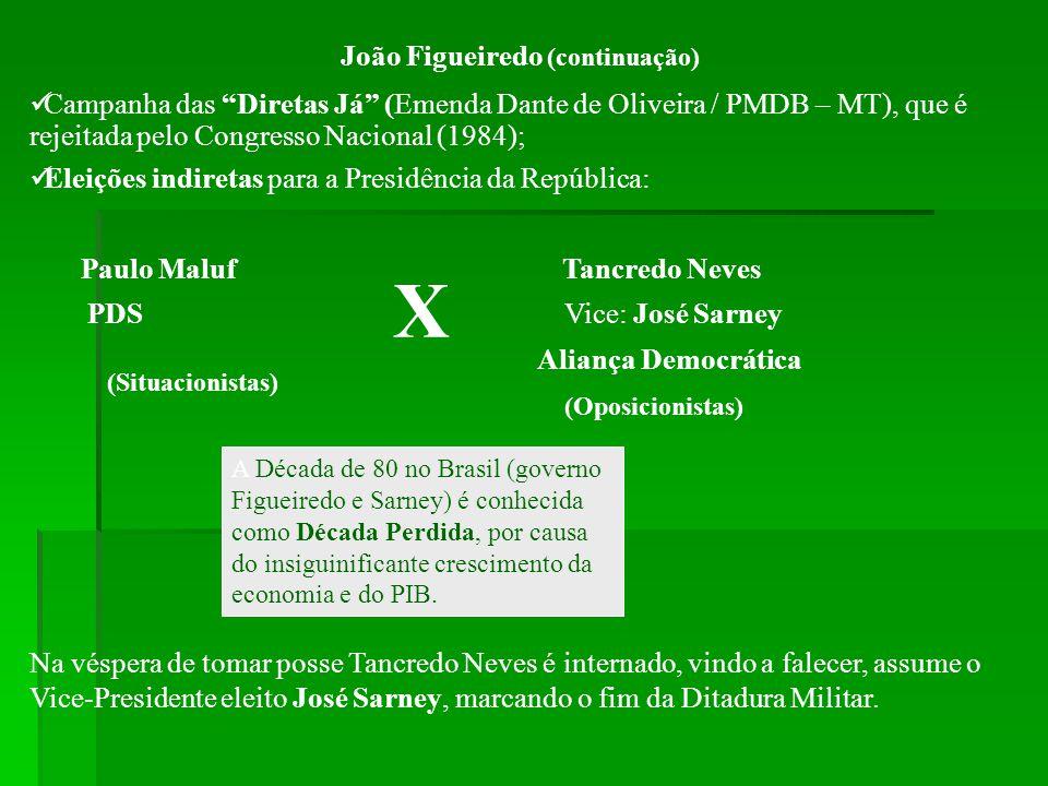 João Figueiredo (continuação) Campanha das Diretas Já (Emenda Dante de Oliveira / PMDB – MT), que é rejeitada pelo Congresso Nacional (1984); Eleições