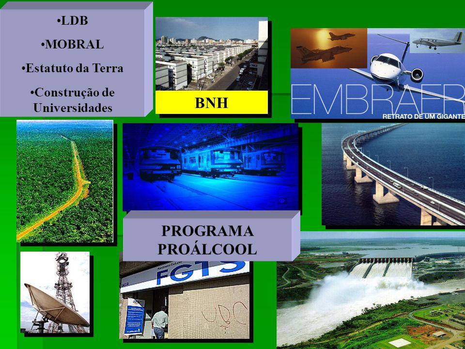 LDB MOBRAL Estatuto da Terra Construção de Universidades BNH PROGRAMA PROÁLCOOL