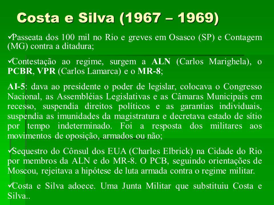 Passeata dos 100 mil no Rio e greves em Osasco (SP) e Contagem (MG) contra a ditadura; Contestação ao regime, surgem a ALN (Carlos Marighela), o PCBR,