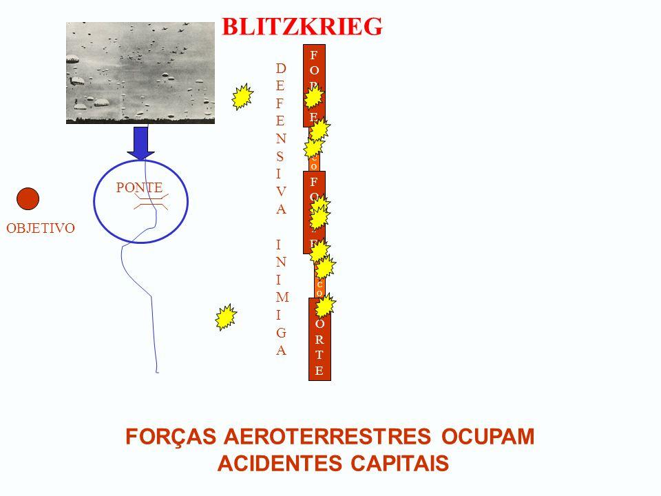 BLITZKRIEG FORÇAS AEROTERRESTRES OCUPAM ACIDENTES CAPITAIS OBJETIVO RIO PONTE FORTEFORTE DEFENSIVA INIMIGADEFENSIVA INIMIGA FORTEFORTE FORTEFORTE FRACOFRACO FRACOFRACO