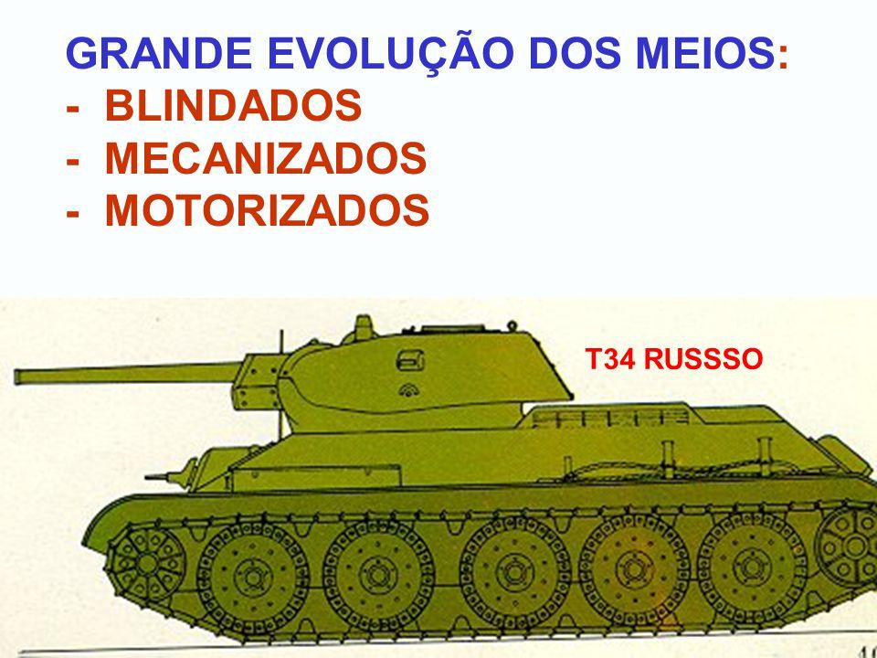 GRANDE EVOLUÇÃO DOS MEIOS: - BLINDADOS - MECANIZADOS - MOTORIZADOS T34 RUSSSO