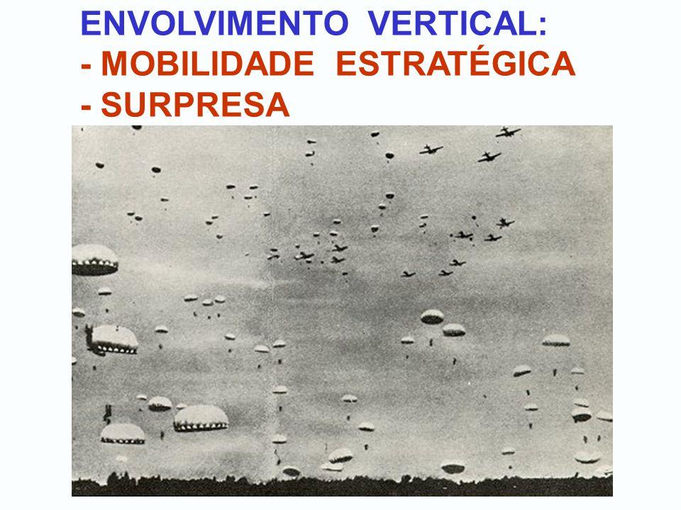ENVOLVIMENTO VERTICAL: - MOBILIDADE ESTRATÉGICA - SURPRESA