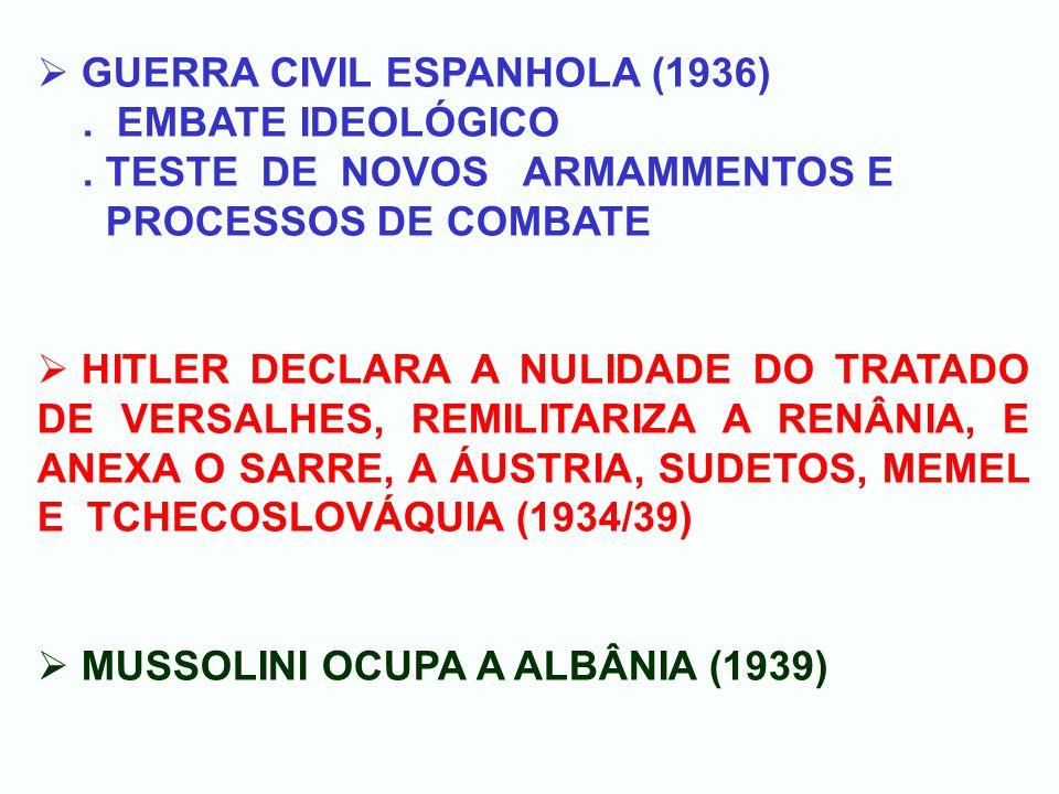 GUERRA CIVIL ESPANHOLA (1936). EMBATE IDEOLÓGICO. TESTE DE NOVOS ARMAMMENTOS E PROCESSOS DE COMBATE HITLER DECLARA A NULIDADE DO TRATADO DE VERSALHES,