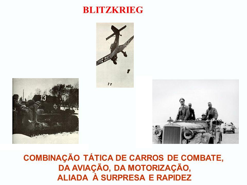 BLITZKRIEG COMBINAÇÃO TÁTICA DE CARROS DE COMBATE, DA AVIAÇÃO, DA MOTORIZAÇÃO, ALIADA À SURPRESA E RAPIDEZ