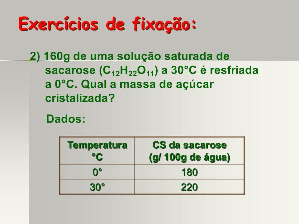 Exercícios de fixação: 1)A 18°C a solubilidade de uma substância X é de 60g/100mL de água.