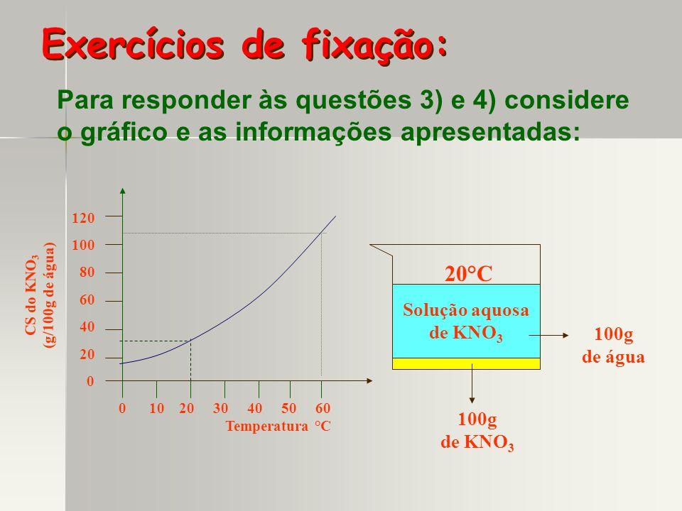2) 160g de uma solução saturada de sacarose (C 12 H 22 O 11 ) a 30°C é resfriada a 0°C.