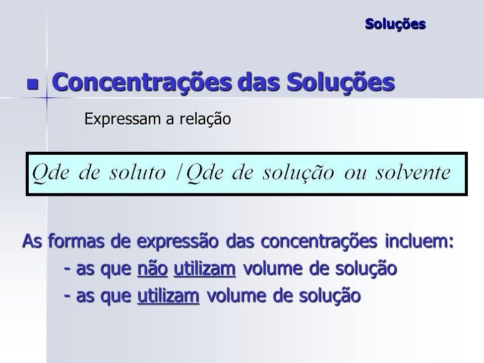 Pontos A, B e C indicam soluções insaturadas Pontos A, B e C indicam soluções insaturadas Qualquer ponto sobre a curva indica solução saturada Qualquer ponto sobre a curva indica solução saturada O ponto D representa solução super-saturada O ponto D representa solução super-saturada Explique a proposta do gráfico, de se sair de A e se chegar em D Curva de Solubilidade Insaturação Supersaturação
