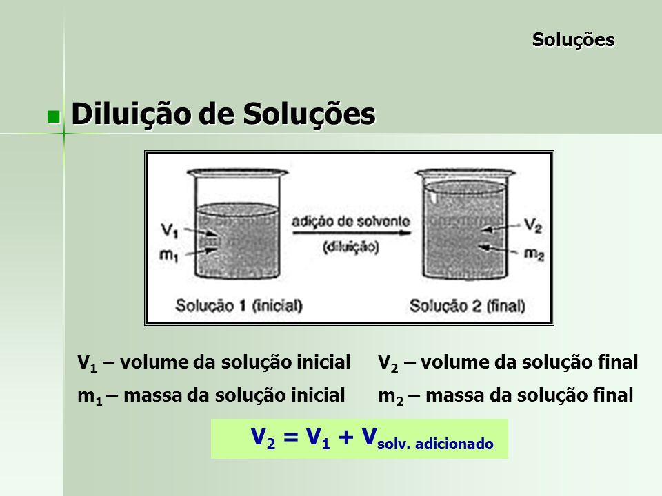 Soluções Soluções Diluição de Soluções Diluição de Soluções Método experimental que consiste em diminuir a concentração de uma solução original pela introdução de mais solvente à mesma.