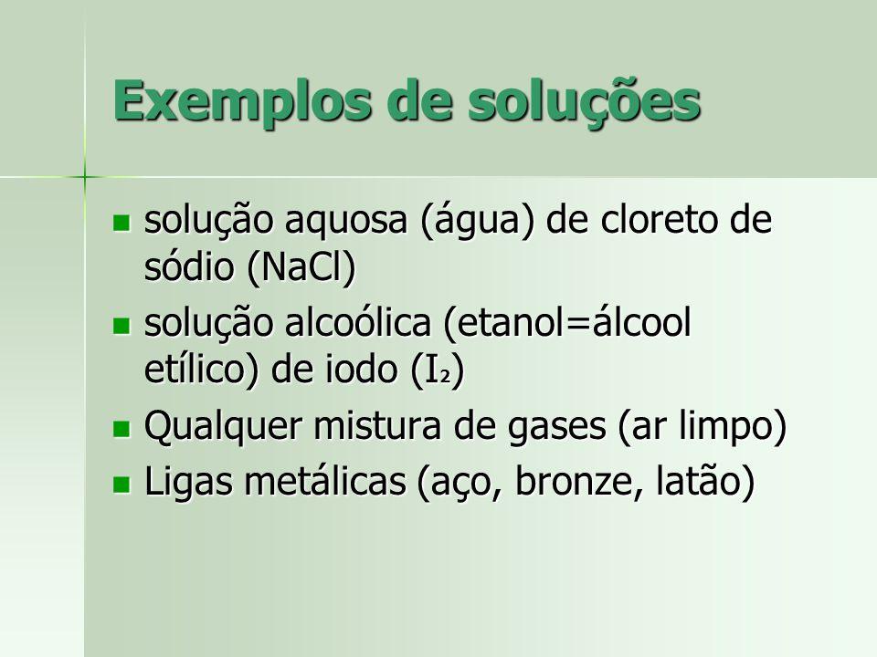 Soluções Soluções Soluções são misturas homogêneas (sempre monofásicas).