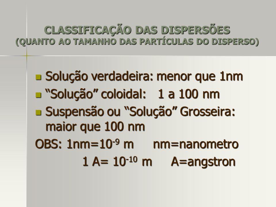 Exemplos de soluções solução aquosa (água) de cloreto de sódio (NaCl) solução aquosa (água) de cloreto de sódio (NaCl) solução alcoólica (etanol=álcool etílico) de iodo (I 2 ) solução alcoólica (etanol=álcool etílico) de iodo (I 2 ) Qualquer mistura de gases (ar limpo) Qualquer mistura de gases (ar limpo) Ligas metálicas (aço, bronze, latão) Ligas metálicas (aço, bronze, latão)