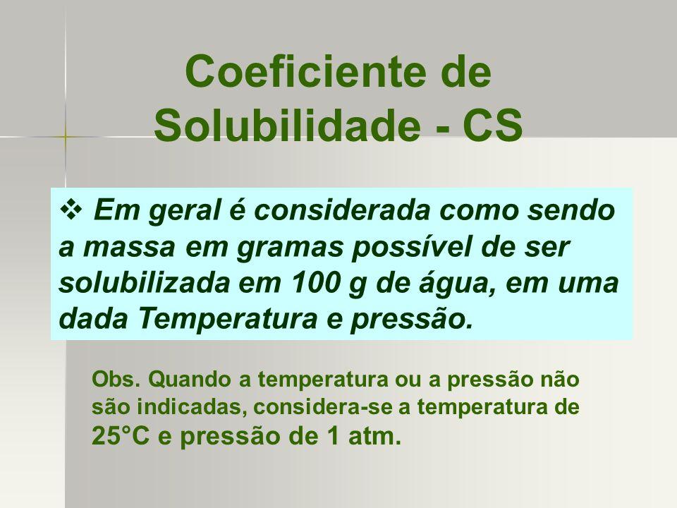Soluções Soluções Coeficiente de Solubilidade - CS Quantidade máxima de soluto solubilizável numa dada quantidade de solvente, a uma dada condição de temperatura e pressão.