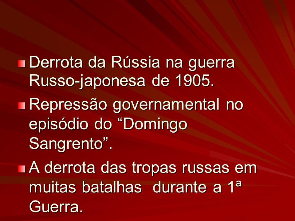 Derrota da Rússia na guerra Russo-japonesa de 1905. Repressão governamental no episódio do Domingo Sangrento. A derrota das tropas russas em muitas ba