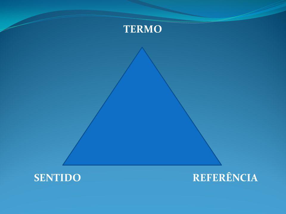 TERMO SENTIDO REFERÊNCIA