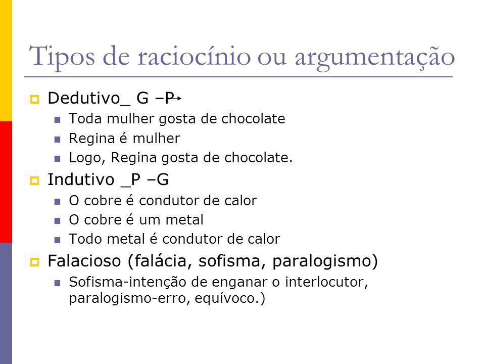 Tipos de raciocínio ou argumentação Dedutivo_ G –P Toda mulher gosta de chocolate Regina é mulher Logo, Regina gosta de chocolate. Indutivo _P –G O co