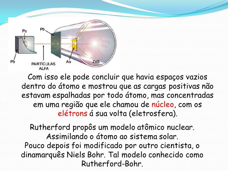 Com isso ele pode concluir que havia espaços vazios dentro do átomo e mostrou que as cargas positivas não estavam espalhadas por todo átomo, mas conce