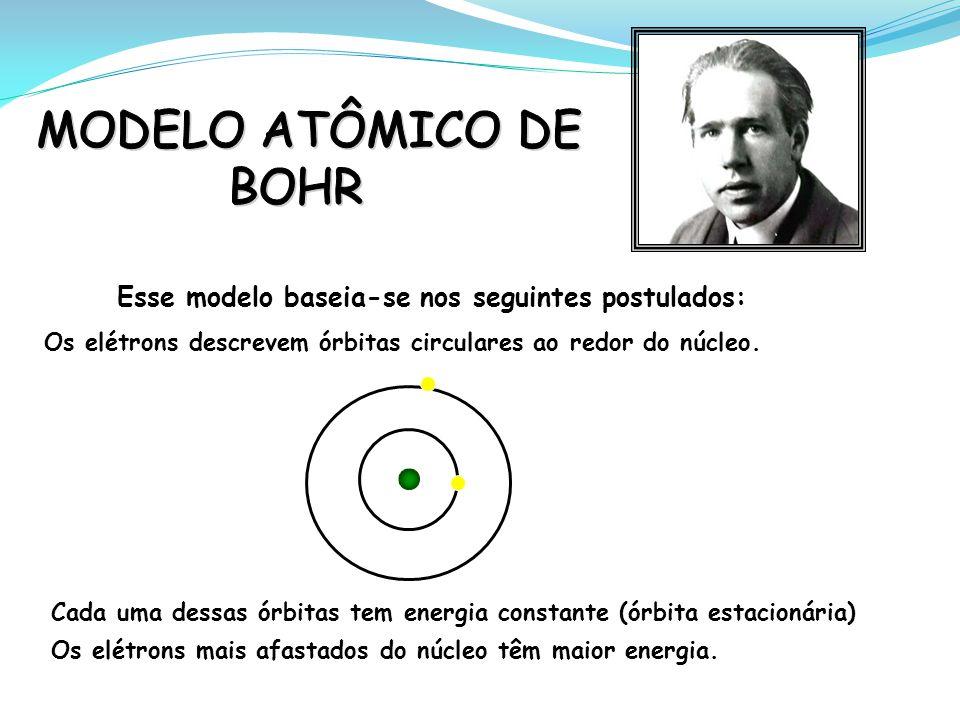Esse modelo baseia-se nos seguintes postulados: Cada uma dessas órbitas tem energia constante (órbita estacionária) Os elétrons mais afastados do núcl