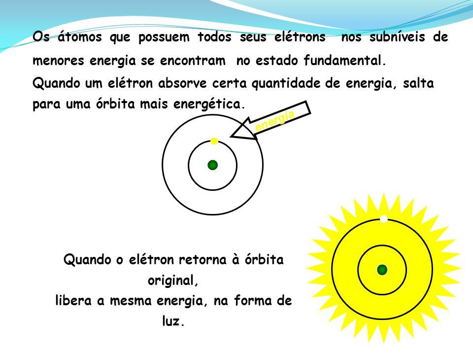 energia Quando o elétron retorna à órbita original, libera a mesma energia, na forma de luz. Os átomos que possuem todos seus elétrons nos subníveis d
