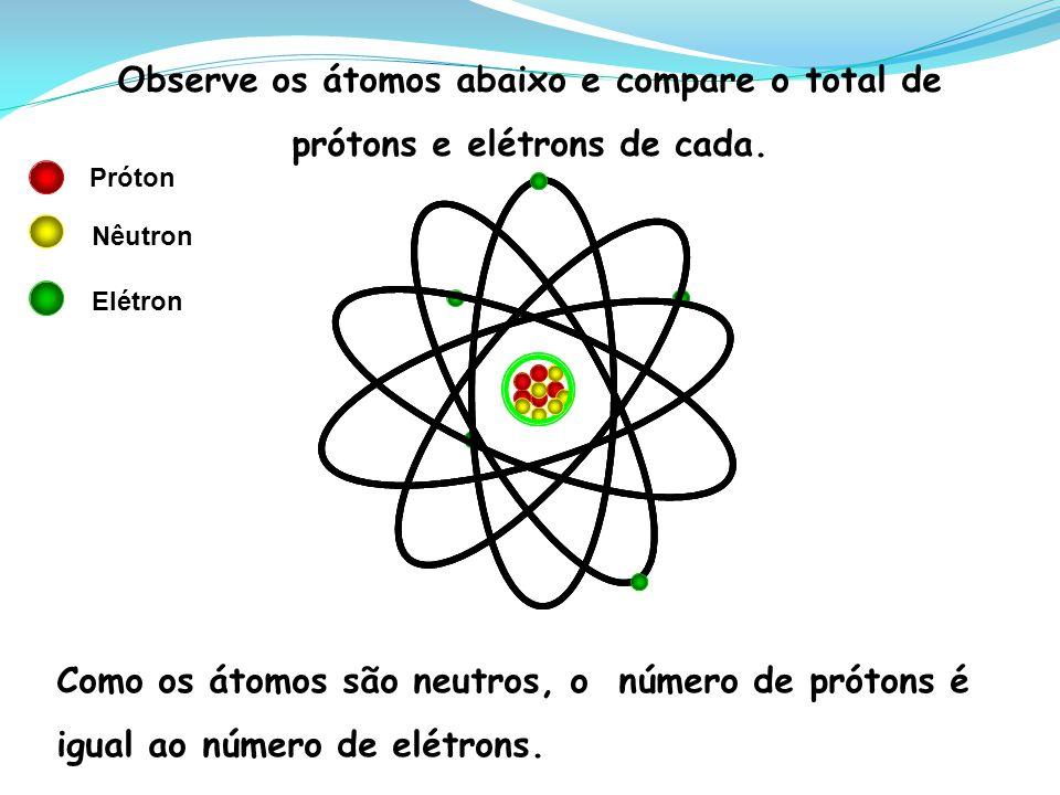 Próton Nêutron Elétron Observe os átomos abaixo e compare o total de prótons e elétrons de cada. Como os átomos são neutros, o número de prótons é igu