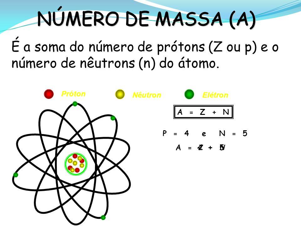 A = Z + N P = 4 e N = 5 A = Z+N 4 5 Próton NêutronElétron É a soma do número de prótons (Z ou p) e o número de nêutrons (n) do átomo.