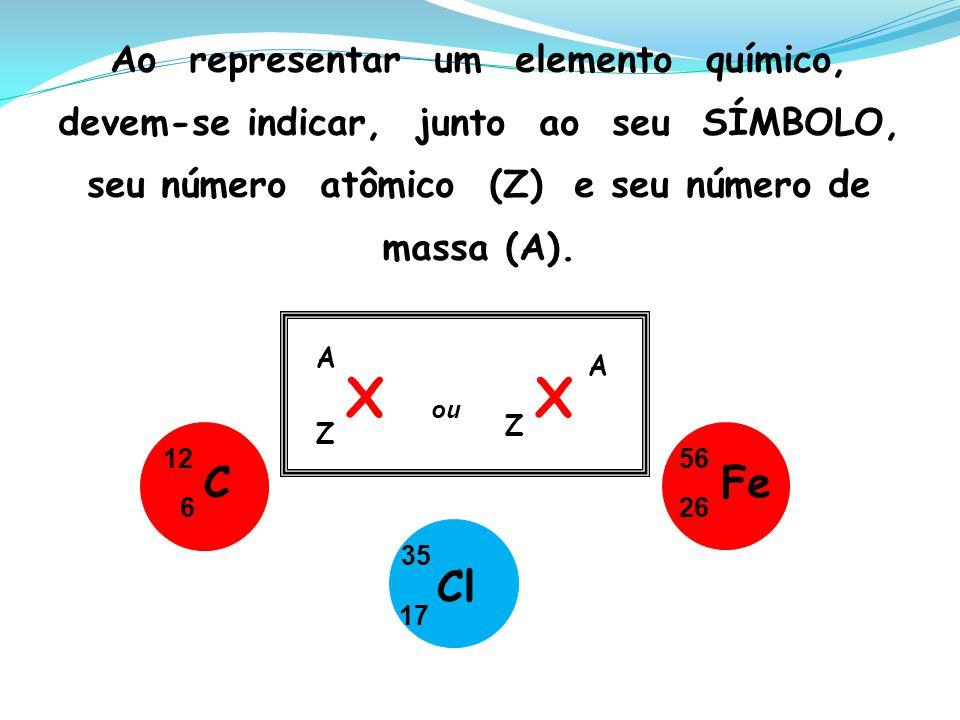 Ao representar um elemento químico, devem-se indicar, junto ao seu SÍMBOLO, seu número atômico (Z) e seu número de massa (A). X Z A X Z A ou C 6 12 Cl