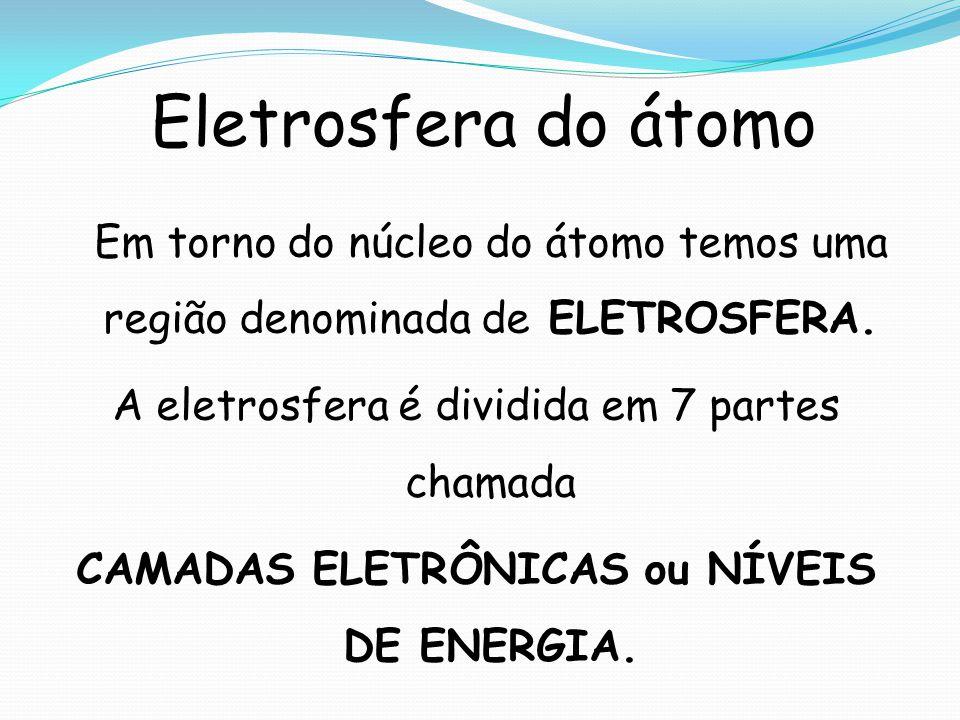 Eletrosfera do átomo Em torno do núcleo do átomo temos uma região denominada de ELETROSFERA. A eletrosfera é dividida em 7 partes chamada CAMADAS ELET