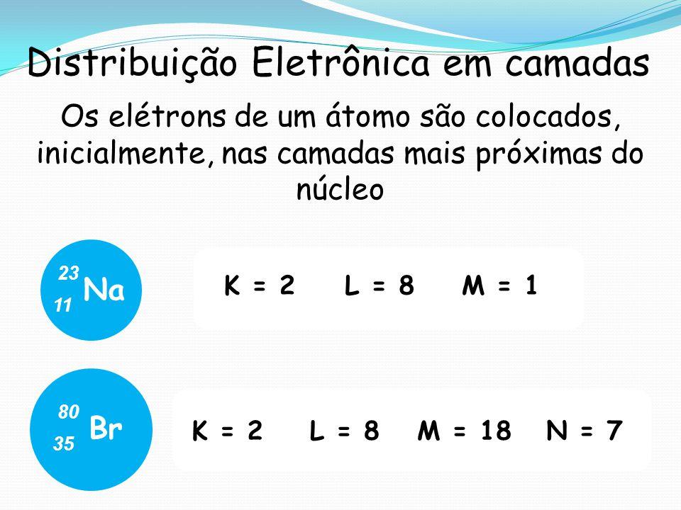 Na 23 11 K = 2L = 8M = 1 Br 80 35 K = 2L = 8M = 18 N = 7 Distribuição Eletrônica em camadas Os elétrons de um átomo são colocados, inicialmente, nas c