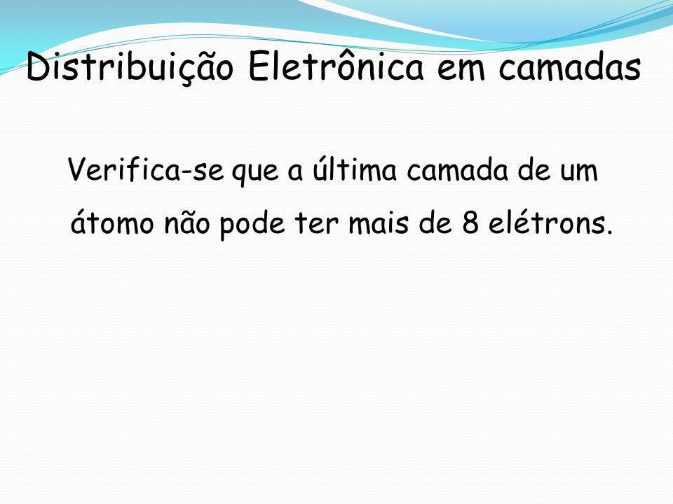 Distribuição Eletrônica em camadas Verifica-se que a última camada de um átomo não pode ter mais de 8 elétrons.