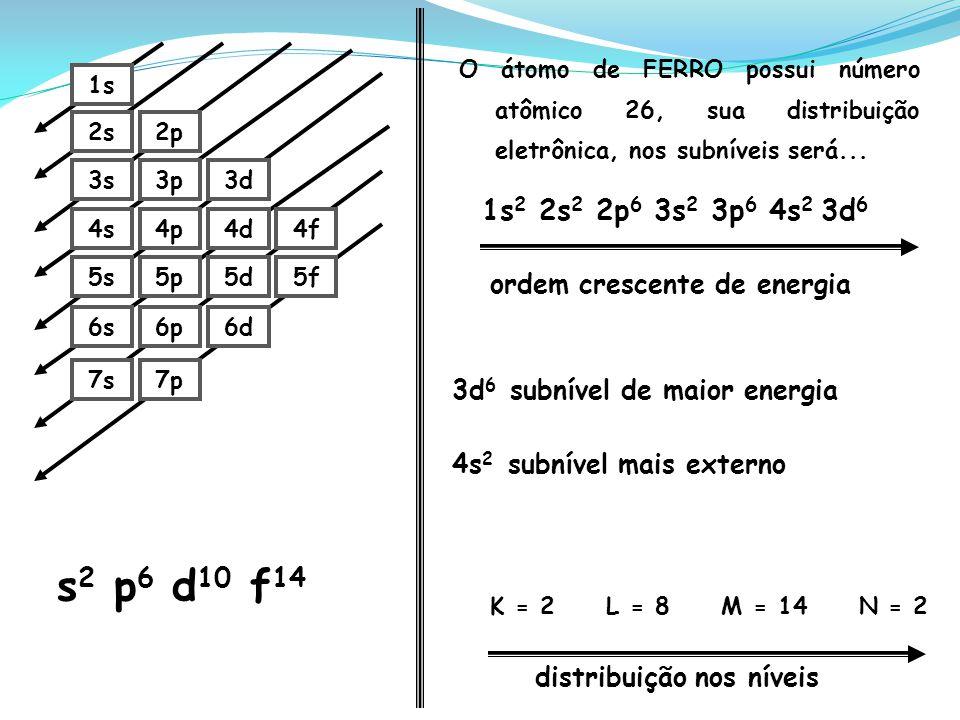 1s 2s2p 3s3p3d 4s4p4d4f 5s5p5d5f 6s6p6d 7s7p O átomo de FERRO possui número atômico 26, sua distribuição eletrônica, nos subníveis será... 1s 2 2s 2 2
