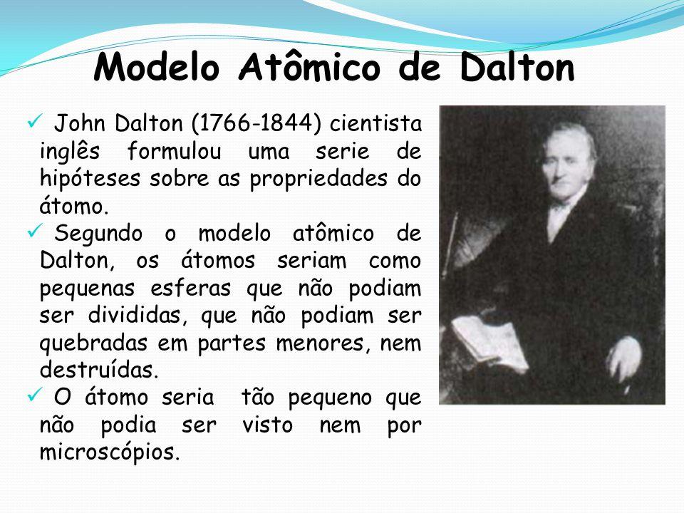 Modelo Atômico de Dalton John Dalton (1766-1844) cientista inglês formulou uma serie de hipóteses sobre as propriedades do átomo. Segundo o modelo atô