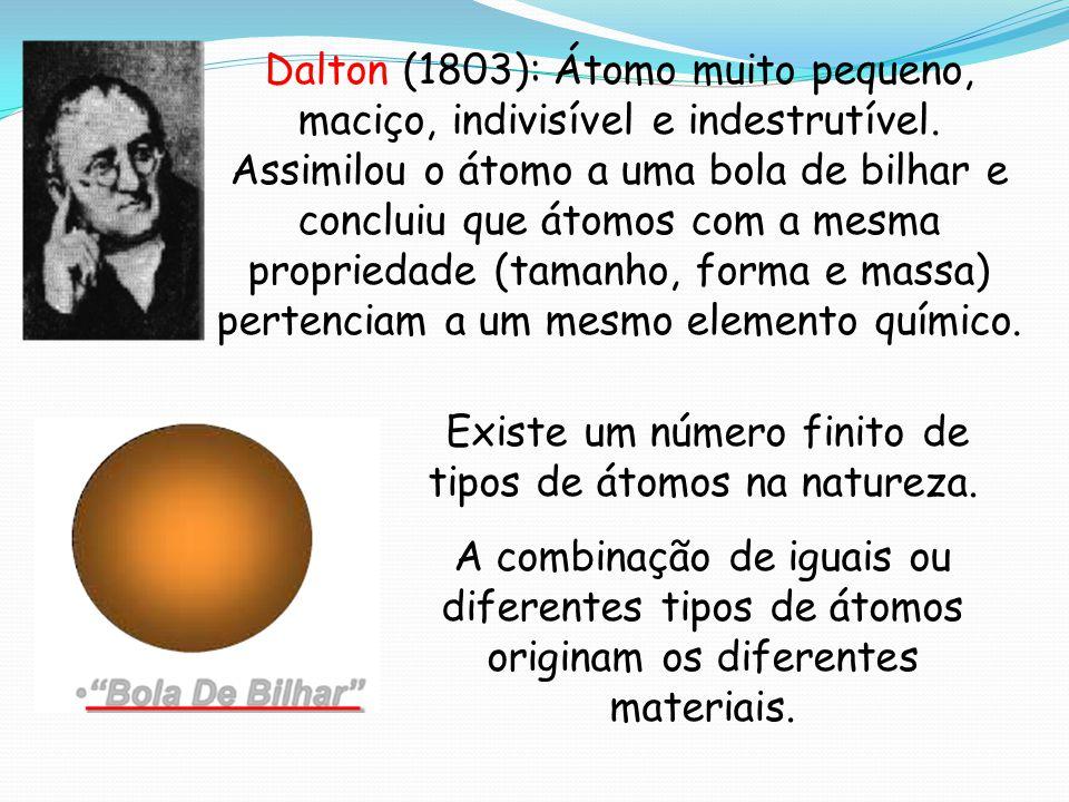 Dalton (1803): Átomo muito pequeno, maciço, indivisível e indestrutível. Assimilou o átomo a uma bola de bilhar e concluiu que átomos com a mesma prop