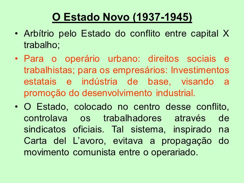 O Estado Novo (1937-1945) Arbítrio pelo Estado do conflito entre capital X trabalho; Para o operário urbano: direitos sociais e trabalhistas; para os