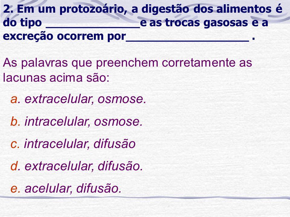 2. Em um protozoário, a digestão dos alimentos é do tipo _____________e as trocas gasosas e a excreção ocorrem por_________________. a. extracelular,