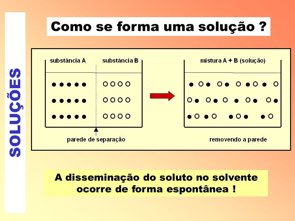 CONCENTRAÇÕESCONCENTRAÇÕES Relações entre C e T dividindo C por T, resulta