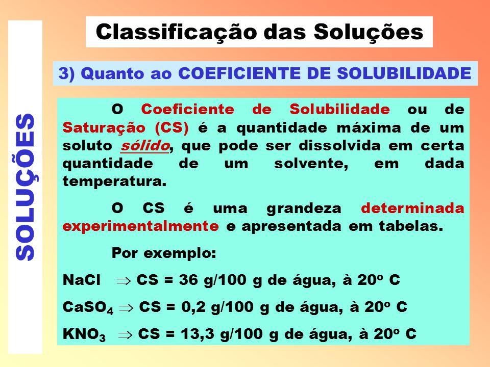 CONCENTRAÇÕESCONCENTRAÇÕES Exemplo Uma solução de HCl contém 36,5 %, em massa do ácido e densidade 1,2 g/mL.Qual a Molaridade .