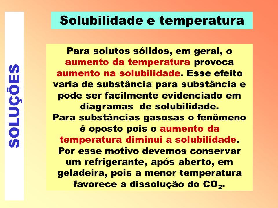 SOLUÇÕES Solubilidade e temperatura Para solutos sólidos, em geral, o aumento da temperatura provoca aumento na solubilidade.